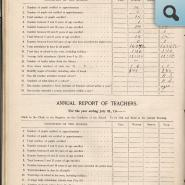 Annual Report of Teachers - early 1900's